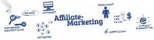 アフィリエイトマーケティングの価値